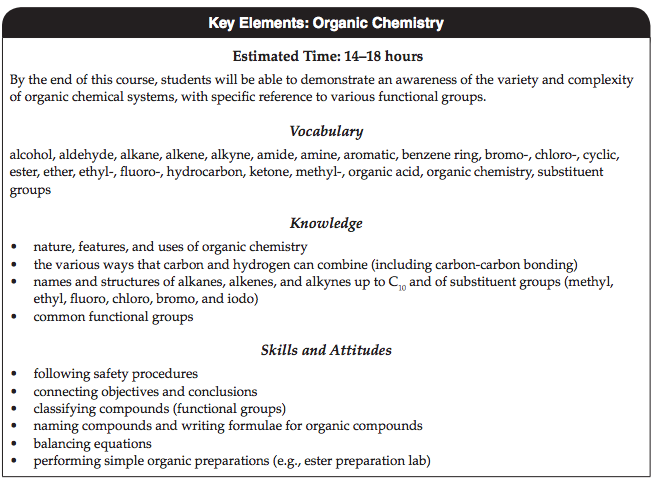 Unit 7 Organic Chemistry Science – Organic Chemistry Worksheet